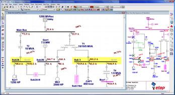 """power grid analysis load flow study Load flow modeling for """"energize eastside""""  used for power market analysis and transmission planning we are well acquainted with the physical layout and function of the  the power grid is a complex interconnected system with behaviors that cannot be easily understood without computer modeling software."""