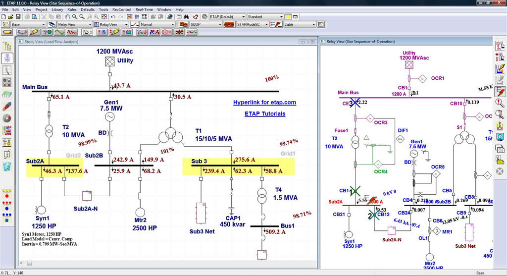 Electrical Design: Electrical Design With Etap